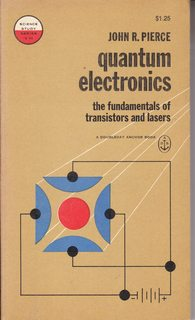 Image for Quantum Electronics - The Fundamentals Of Transistors and Lasers